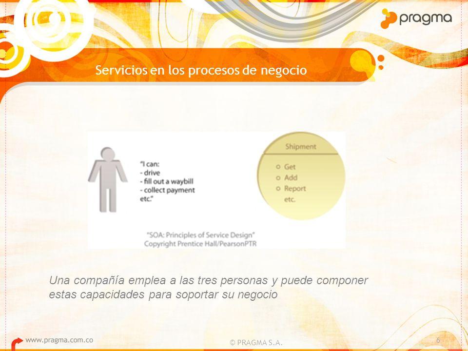 Servicios en los procesos de negocio © PRAGMA S.A. 6 Una compañía emplea a las tres personas y puede componer estas capacidades para soportar su negoc