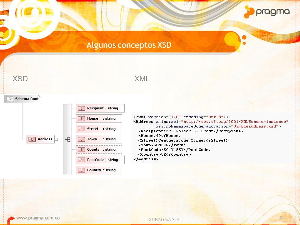 Algunos conceptos XSD © PRAGMA S.A. 9 XSDXML