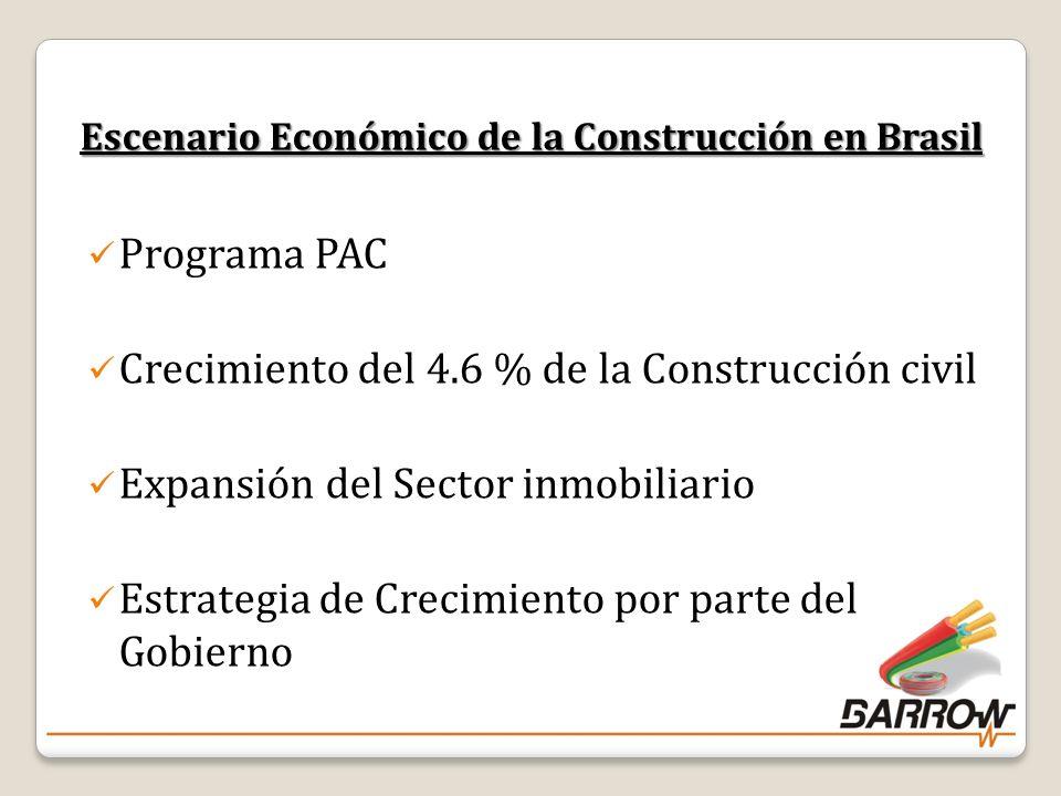 13 Escenario Económico de la Construcción en Brasil Programa PAC Crecimiento del 4.6 % de la Construcción civil Expansión del Sector inmobiliario Estrategia de Crecimiento por parte del Gobierno