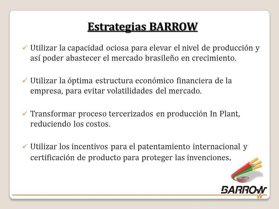 20 Estrategias BARROW Utilizar la capacidad ociosa para elevar el nivel de producción y así poder abastecer el mercado brasileño en crecimiento.