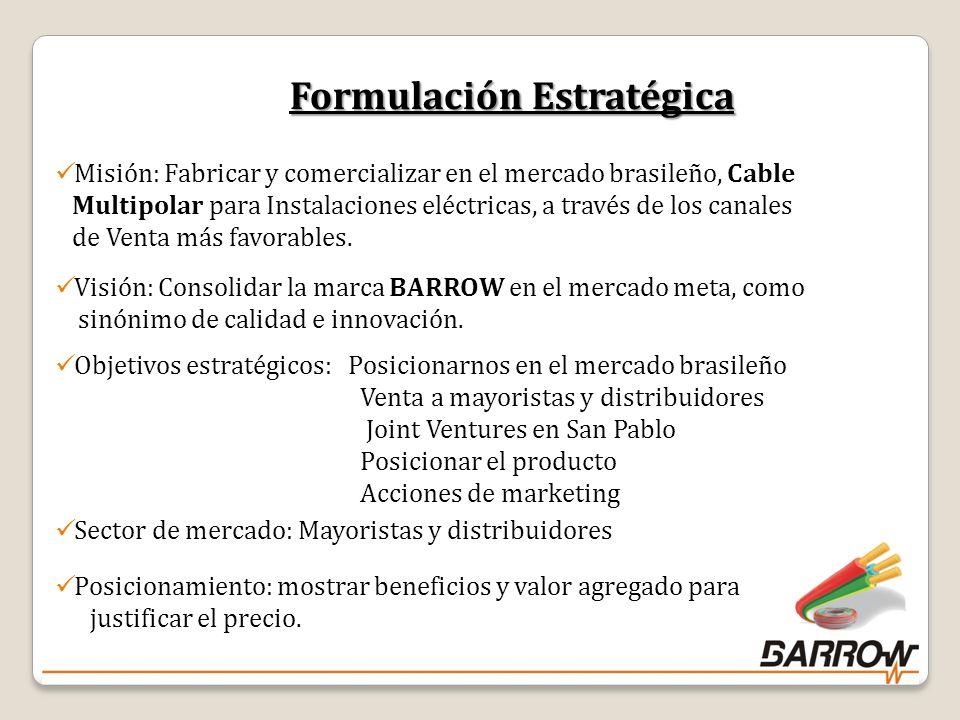 Misión: Fabricar y comercializar en el mercado brasileño, Cable Multipolar para Instalaciones eléctricas, a través de los canales de Venta más favorables.