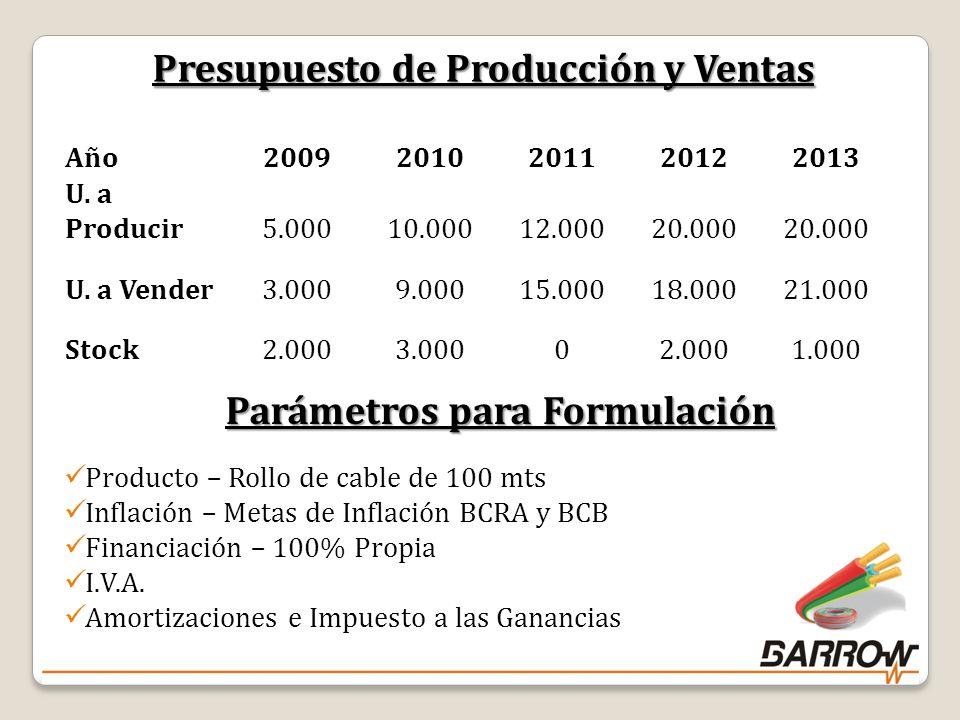 Presupuesto de Producción y Ventas Año20092010201120122013 U.