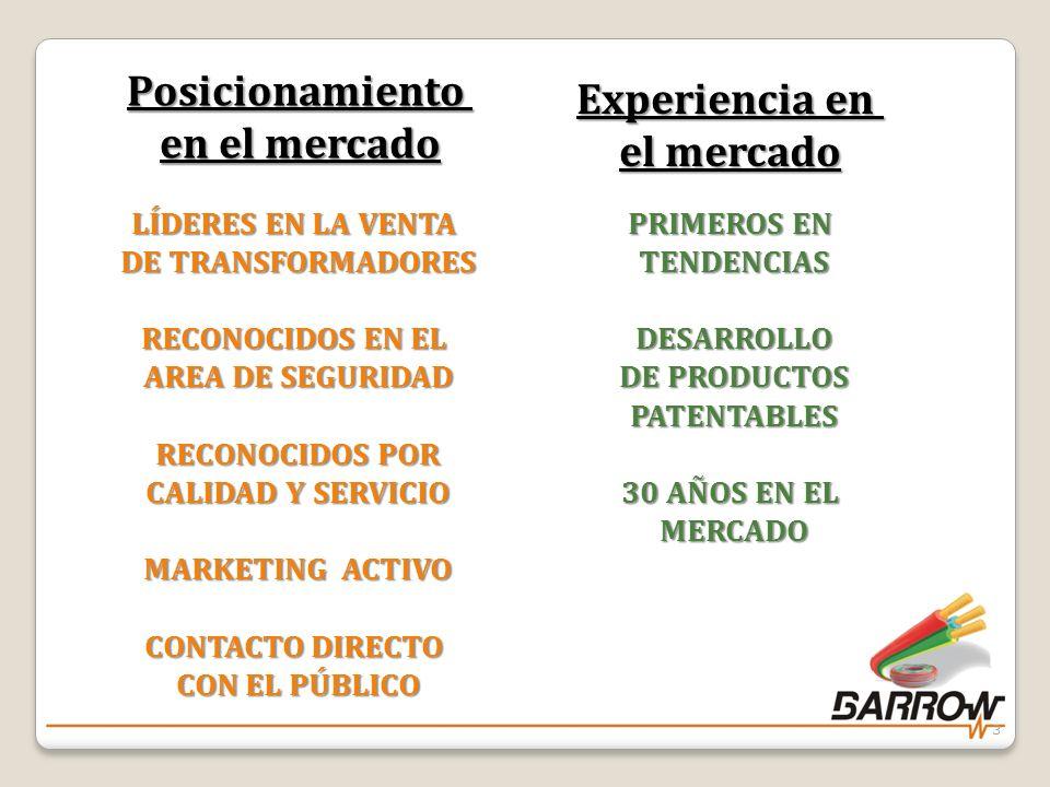 Posicionamiento en el mercado Experiencia en el mercado 3 LÍDERES EN LA VENTA DE TRANSFORMADORES RECONOCIDOS EN EL AREA DE SEGURIDAD RECONOCIDOS POR CALIDAD Y SERVICIO MARKETING ACTIVO CONTACTO DIRECTO CON EL PÚBLICO PRIMEROS EN TENDENCIASDESARROLLO DE PRODUCTOS PATENTABLES 30 AÑOS EN EL MERCADO