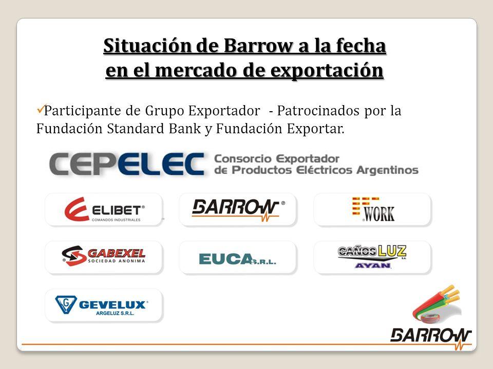 Situación de Barrow a la fecha en el mercado de exportación Participante de Grupo Exportador - Patrocinados por la Fundación Standard Bank y Fundación Exportar.