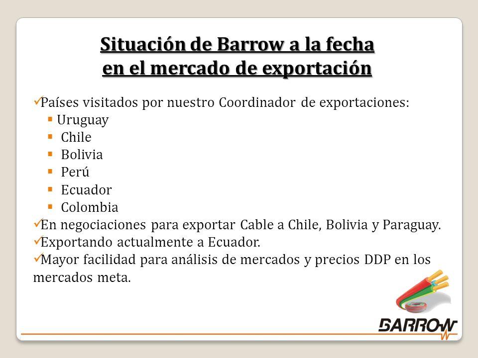 31 Países visitados por nuestro Coordinador de exportaciones: Uruguay Chile Bolivia Perú Ecuador Colombia En negociaciones para exportar Cable a Chile, Bolivia y Paraguay.