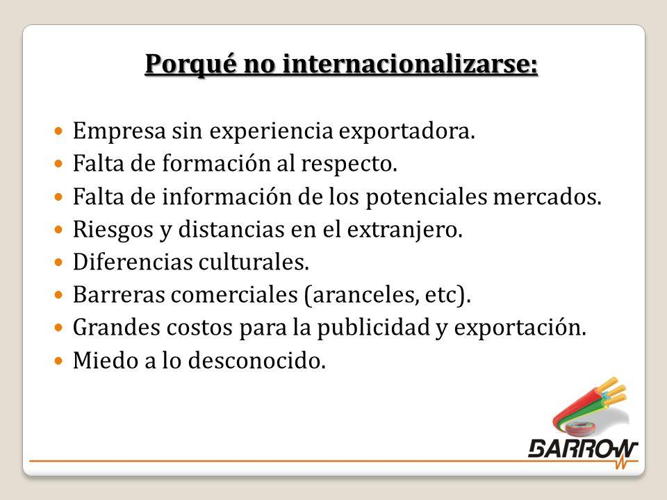 5 Porqué no internacionalizarse: Empresa sin experiencia exportadora.