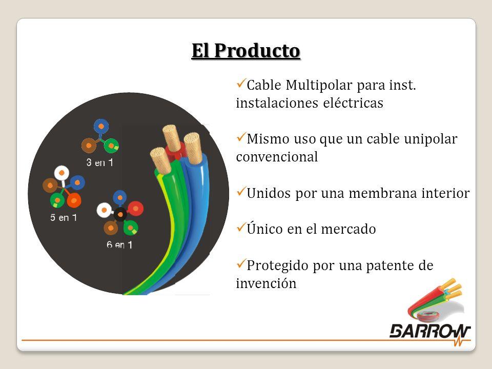 El Producto Cable Multipolar para inst.
