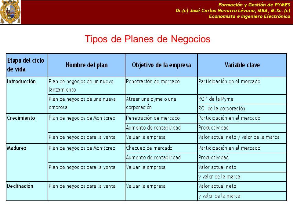 Formación y Gestión de PYMES Dr.(c) José Carlos Navarro Lévano, MBA, M.Sc. (c) Economista e Ingeniero Electrónico Tipos de Planes de Negocios