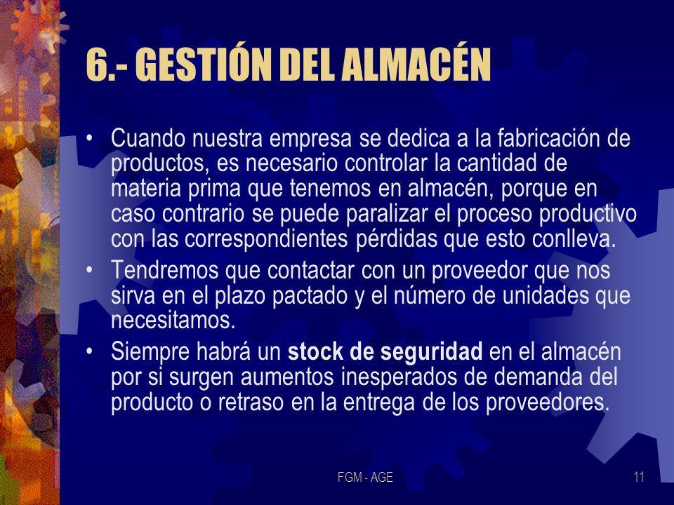 FGM - AGE11 6.- GESTIÓN DEL ALMACÉN Cuando nuestra empresa se dedica a la fabricación de productos, es necesario controlar la cantidad de materia prim