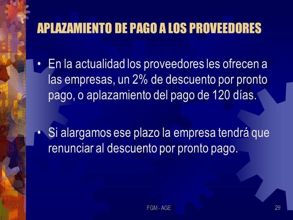 FGM - AGE29 APLAZAMIENTO DE PAGO A LOS PROVEEDORES En la actualidad los proveedores les ofrecen a las empresas, un 2% de descuento por pronto pago, o