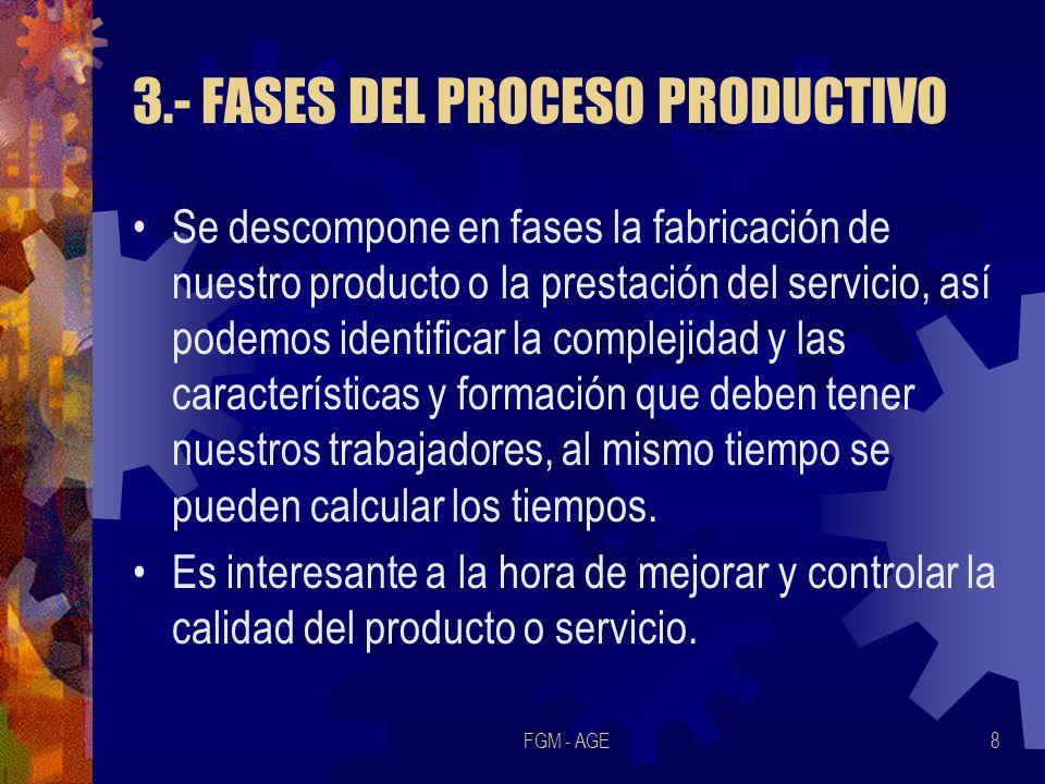 FGM - AGE8 3.- FASES DEL PROCESO PRODUCTIVO Se descompone en fases la fabricación de nuestro producto o la prestación del servicio, así podemos identi