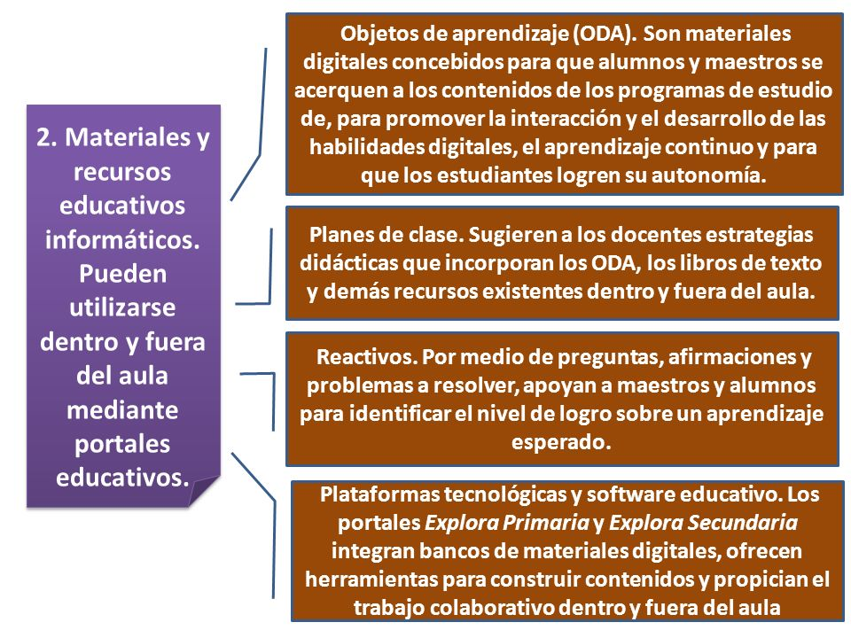 2. Materiales y recursos educativos informáticos. Pueden utilizarse dentro y fuera del aula mediante portales educativos. Plataformas tecnológicas y s