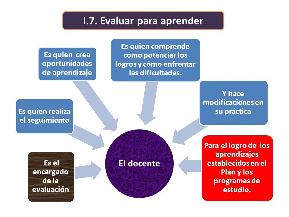 I.7. Evaluar para aprender El docente Es el encargado de la evaluación Es quien realiza el seguimiento Es quien crea oportunidades de aprendizaje Es q