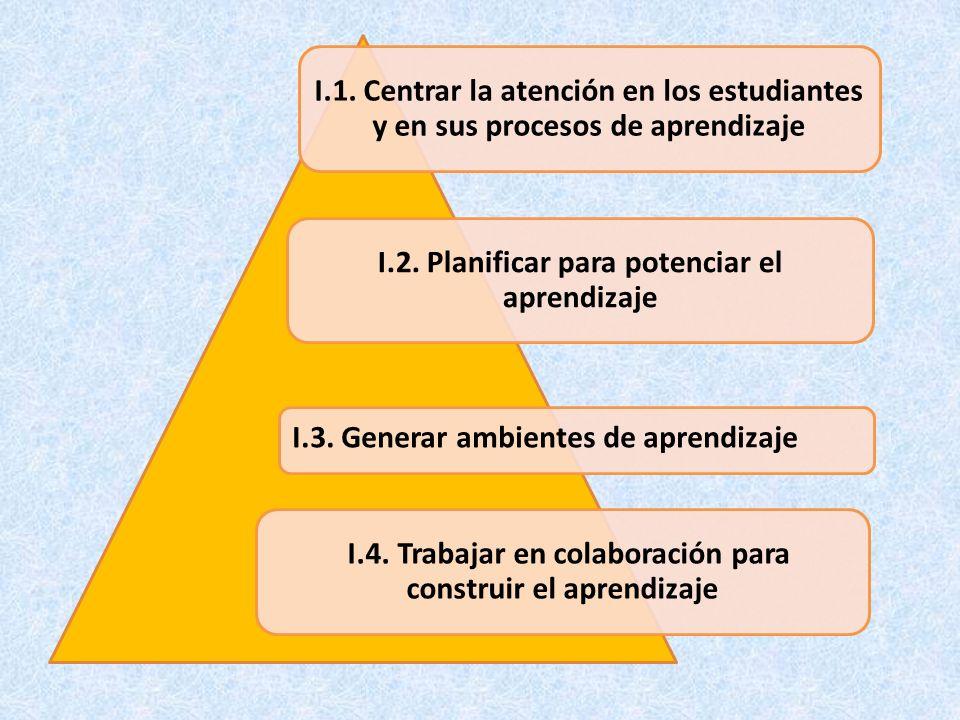 I.1. Centrar la atención en los estudiantes y en sus procesos de aprendizaje I.2. Planificar para potenciar el aprendizaje I.3. Generar ambientes de a