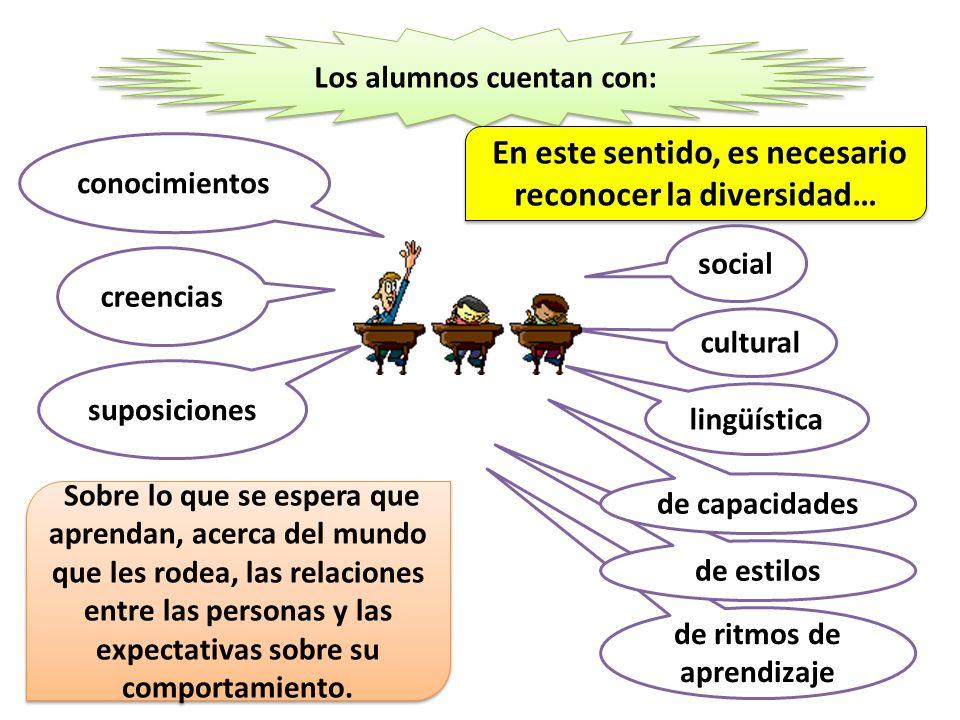 de ritmos de aprendizaje Los alumnos cuentan con: cultural suposiciones conocimientos En este sentido, es necesario reconocer la diversidad… Sobre lo