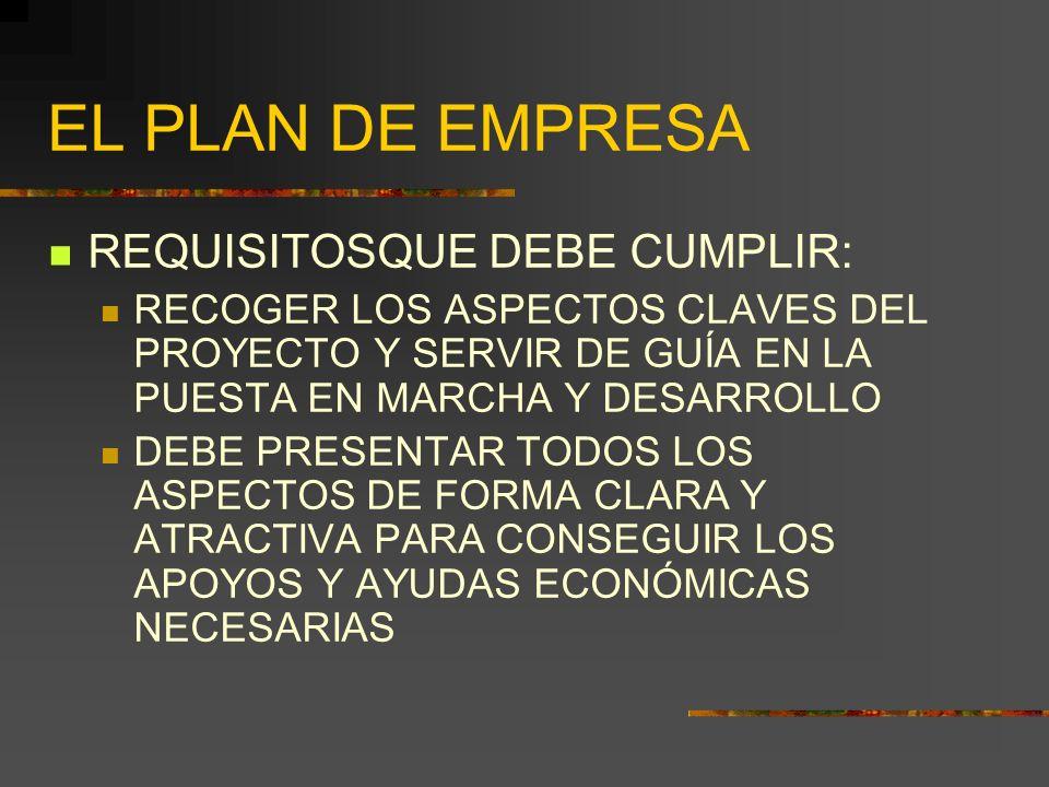 LA COMUNICACIÓN 1.Plan de publicidad: 1. Objetivos y estrategias 2.
