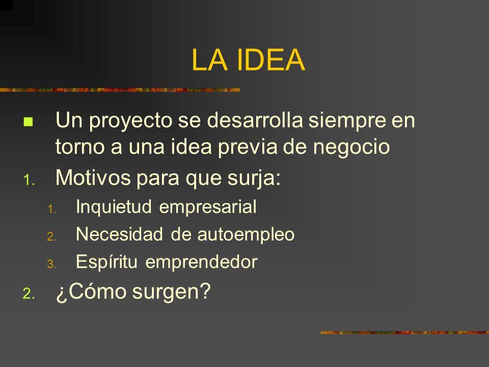 LA IDEA Un proyecto se desarrolla siempre en torno a una idea previa de negocio 1. Motivos para que surja: 1. Inquietud empresarial 2. Necesidad de au