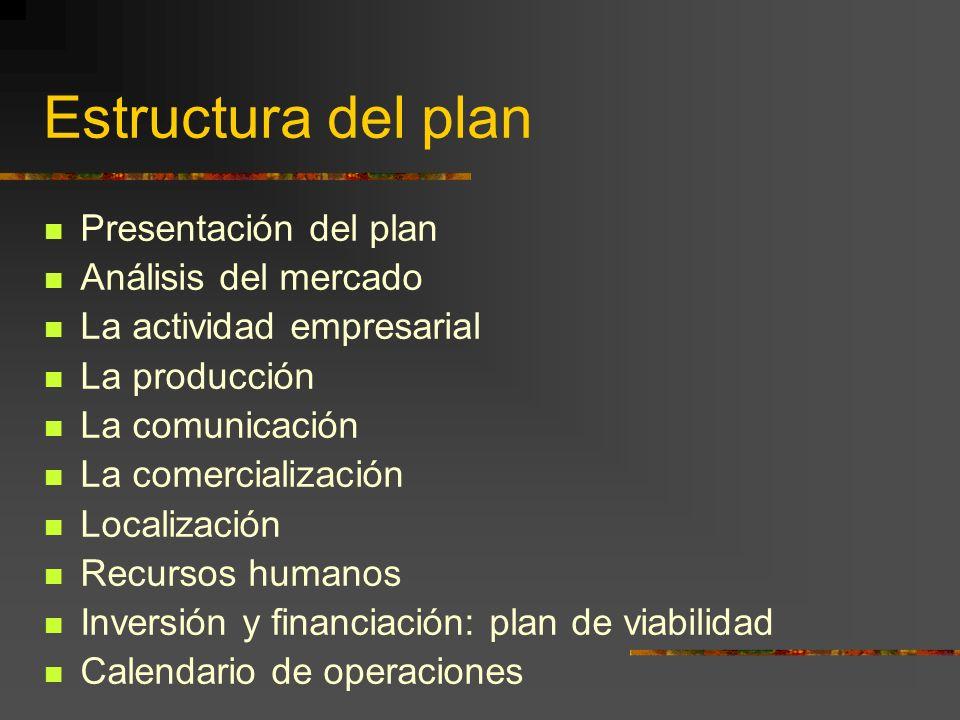 Estructura del plan Presentación del plan Análisis del mercado La actividad empresarial La producción La comunicación La comercialización Localización