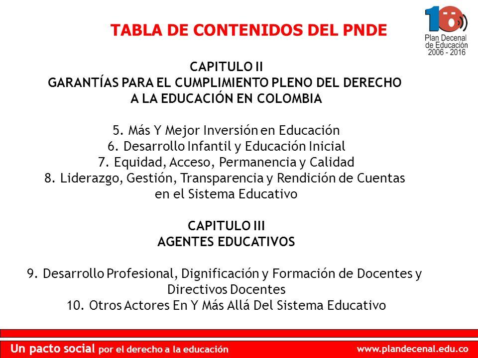www.plandecenal.edu.co Un pacto social por el derecho a la educación CAPITULO II GARANTÍAS PARA EL CUMPLIMIENTO PLENO DEL DERECHO A LA EDUCACIÓN EN COLOMBIA 5.