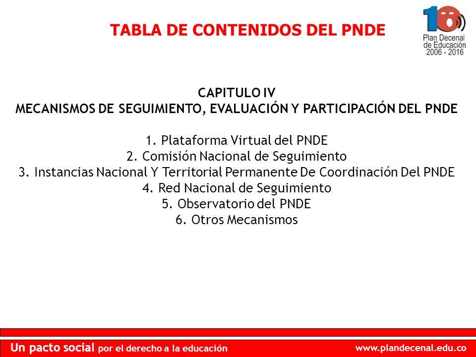 www.plandecenal.edu.co Un pacto social por el derecho a la educación CAPITULO IV MECANISMOS DE SEGUIMIENTO, EVALUACIÓN Y PARTICIPACIÓN DEL PNDE 1.