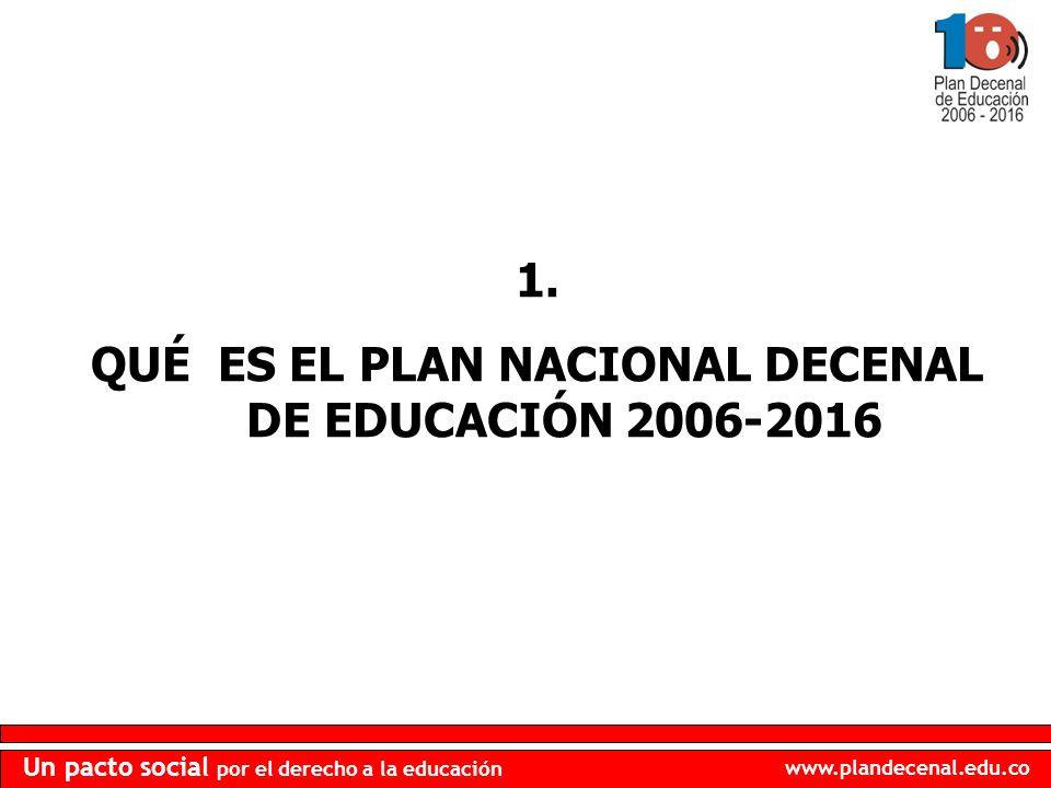www.plandecenal.edu.co Un pacto social por el derecho a la educación ALCANCE VISIÓN PROPOSITOS CAPITULO I DESAFIOS DE LA EDUCACIÓN EN COLOMBIA 1.