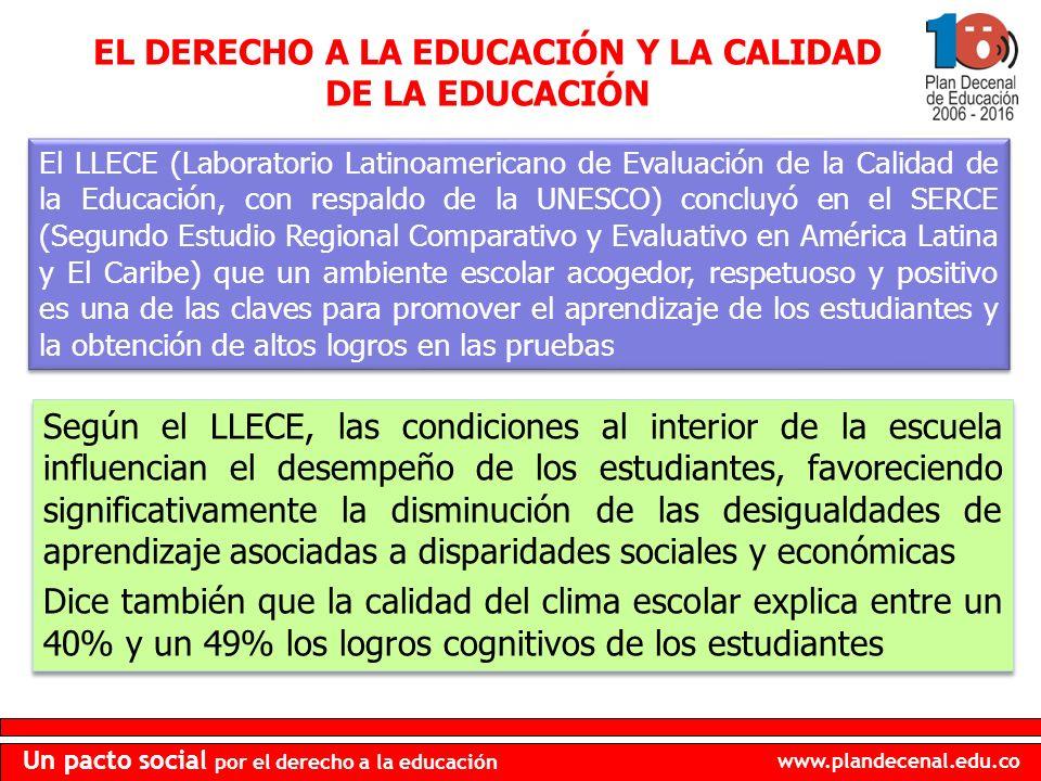 www.plandecenal.edu.co Un pacto social por el derecho a la educación El LLECE (Laboratorio Latinoamericano de Evaluación de la Calidad de la Educación, con respaldo de la UNESCO) concluyó en el SERCE (Segundo Estudio Regional Comparativo y Evaluativo en América Latina y El Caribe) que un ambiente escolar acogedor, respetuoso y positivo es una de las claves para promover el aprendizaje de los estudiantes y la obtención de altos logros en las pruebas EL DERECHO A LA EDUCACIÓN Y LA CALIDAD DE LA EDUCACIÓN Según el LLECE, las condiciones al interior de la escuela influencian el desempeño de los estudiantes, favoreciendo significativamente la disminución de las desigualdades de aprendizaje asociadas a disparidades sociales y económicas Dice también que la calidad del clima escolar explica entre un 40% y un 49% los logros cognitivos de los estudiantes Según el LLECE, las condiciones al interior de la escuela influencian el desempeño de los estudiantes, favoreciendo significativamente la disminución de las desigualdades de aprendizaje asociadas a disparidades sociales y económicas Dice también que la calidad del clima escolar explica entre un 40% y un 49% los logros cognitivos de los estudiantes