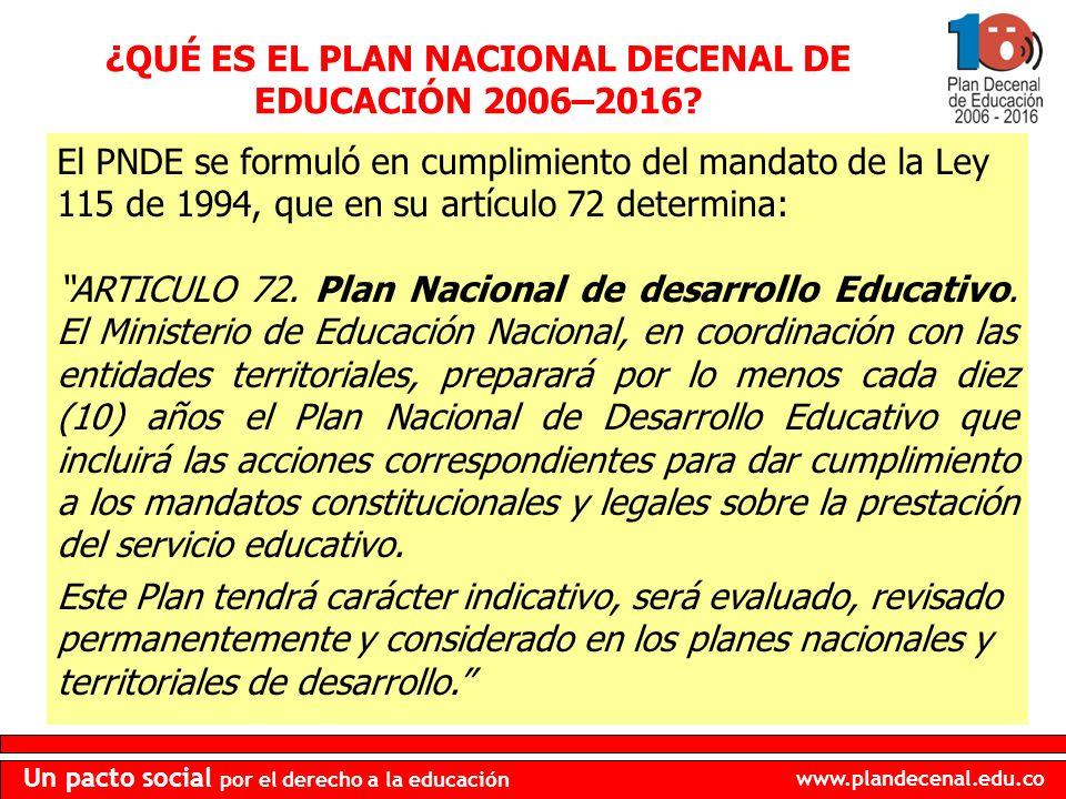 www.plandecenal.edu.co Un pacto social por el derecho a la educación El PNDE se formuló en cumplimiento del mandato de la Ley 115 de 1994, que en su artículo 72 determina: ARTICULO 72.