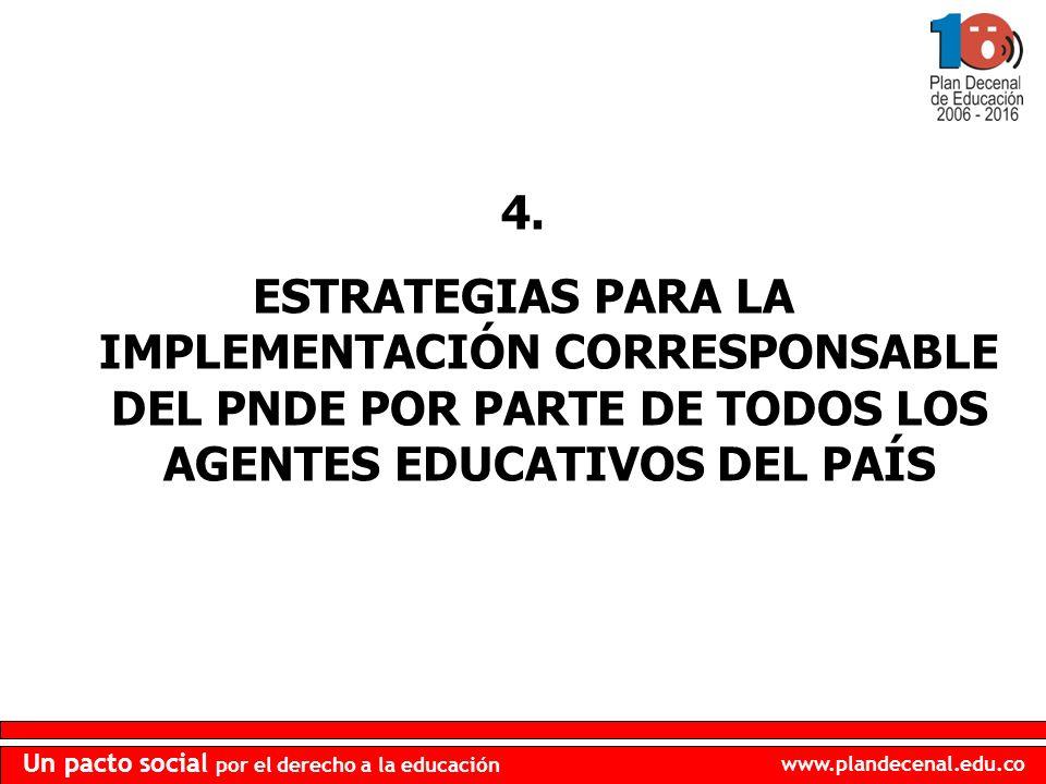 www.plandecenal.edu.co Un pacto social por el derecho a la educación 4.