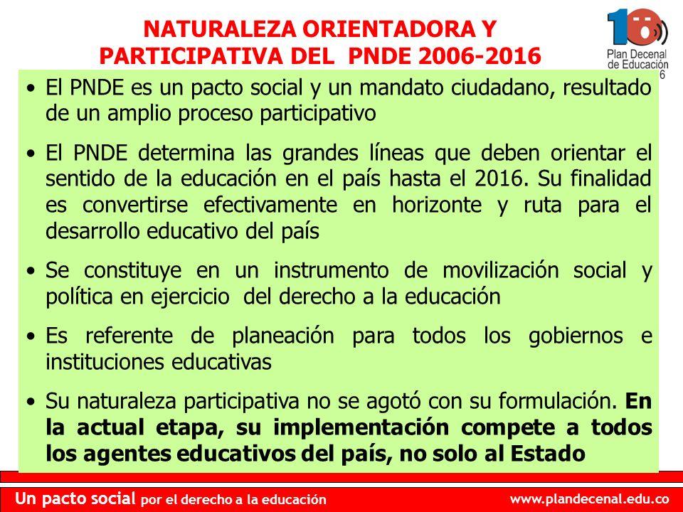 www.plandecenal.edu.co Un pacto social por el derecho a la educación NATURALEZA ORIENTADORA Y PARTICIPATIVA DEL PNDE 2006-2016 El PNDE es un pacto social y un mandato ciudadano, resultado de un amplio proceso participativo El PNDE determina las grandes líneas que deben orientar el sentido de la educación en el país hasta el 2016.