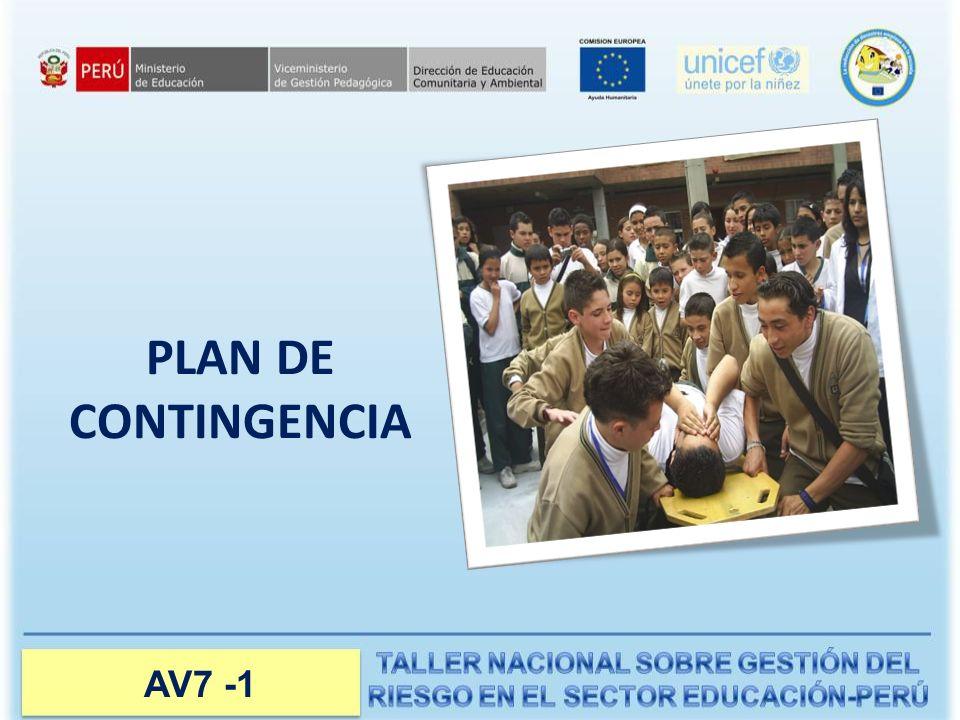 Objetivos Al culminar la sesión los participantes estarán en capacidad de: Explicar el concepto y las características del plan de contingencia Mencionar los aspectos por tomar en cuenta al diseñar el plan de contingencia.