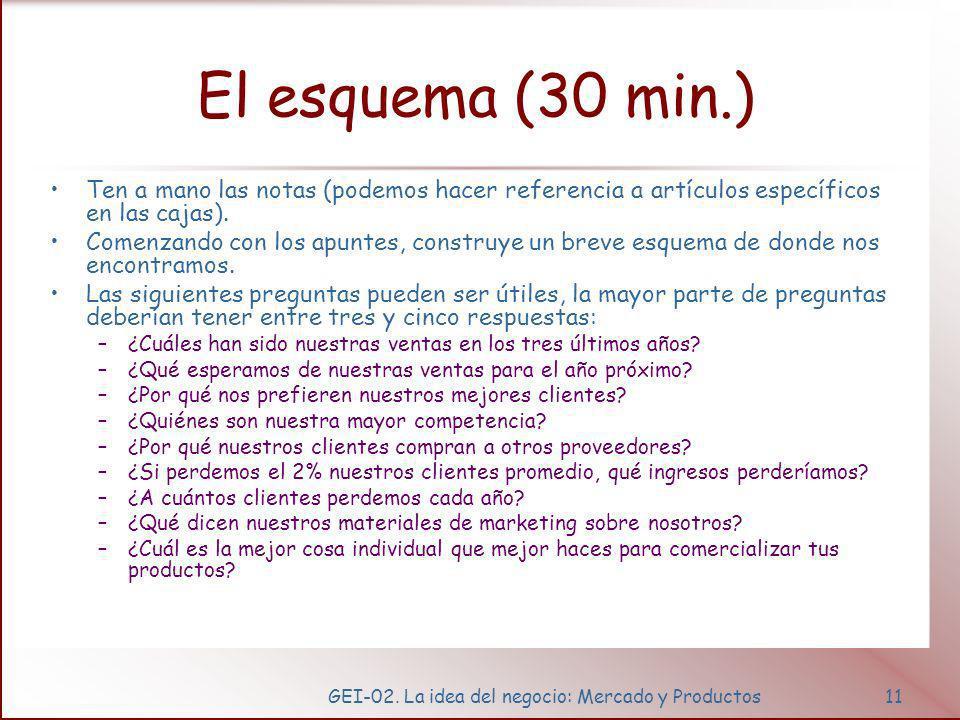 GEI-02. La idea del negocio: Mercado y Productos11 El esquema (30 min.) Ten a mano las notas (podemos hacer referencia a artículos específicos en las