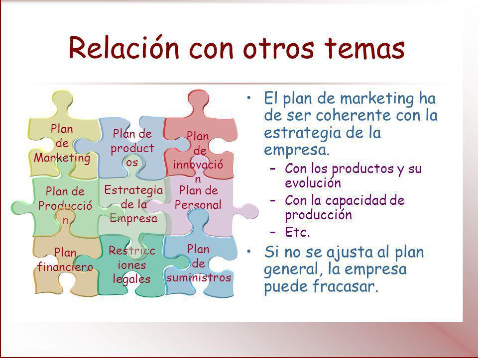 GEI-02.La idea del negocio: Mercado y Productos3 Visión Global ¿Cómo escribir un plan marketing.