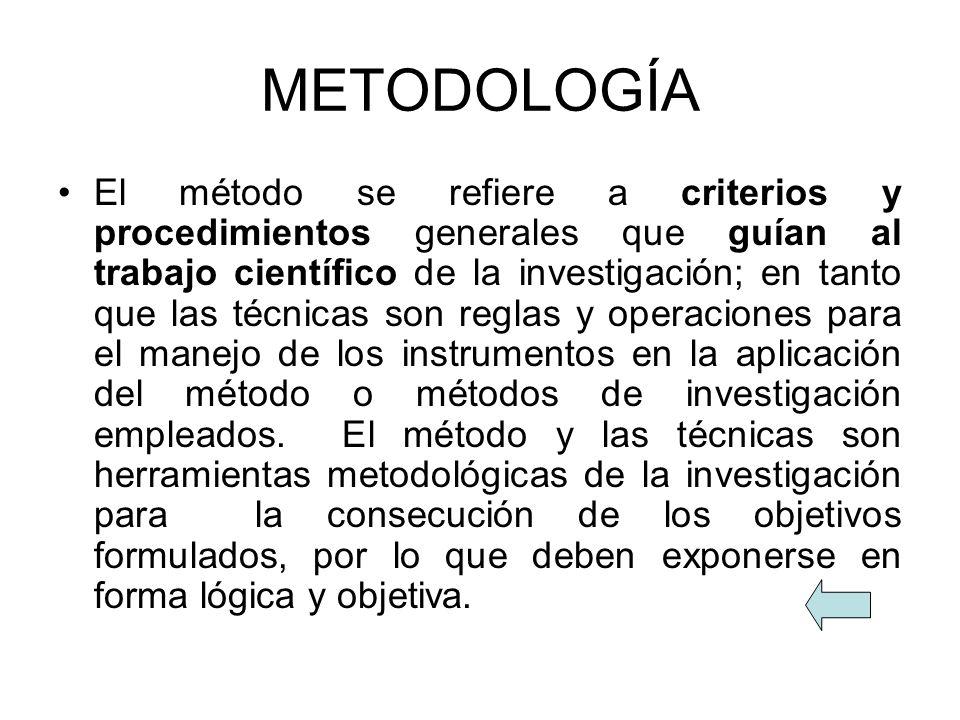 METODOLOGÍA El método se refiere a criterios y procedimientos generales que guían al trabajo científico de la investigación; en tanto que las técnicas