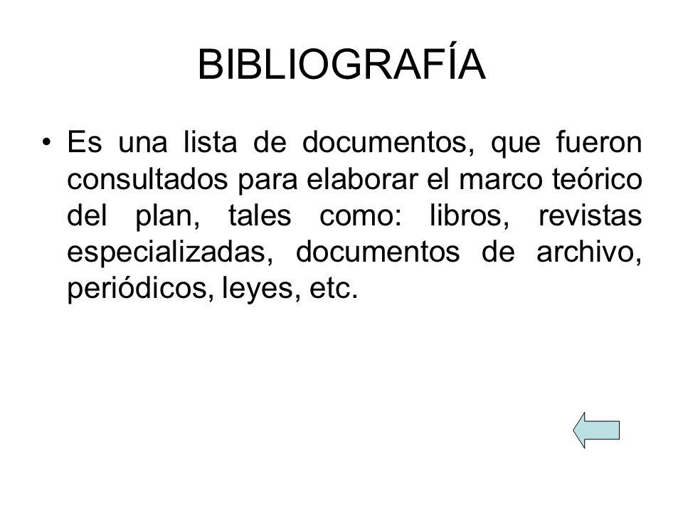 BIBLIOGRAFÍA Es una lista de documentos, que fueron consultados para elaborar el marco teórico del plan, tales como: libros, revistas especializadas,