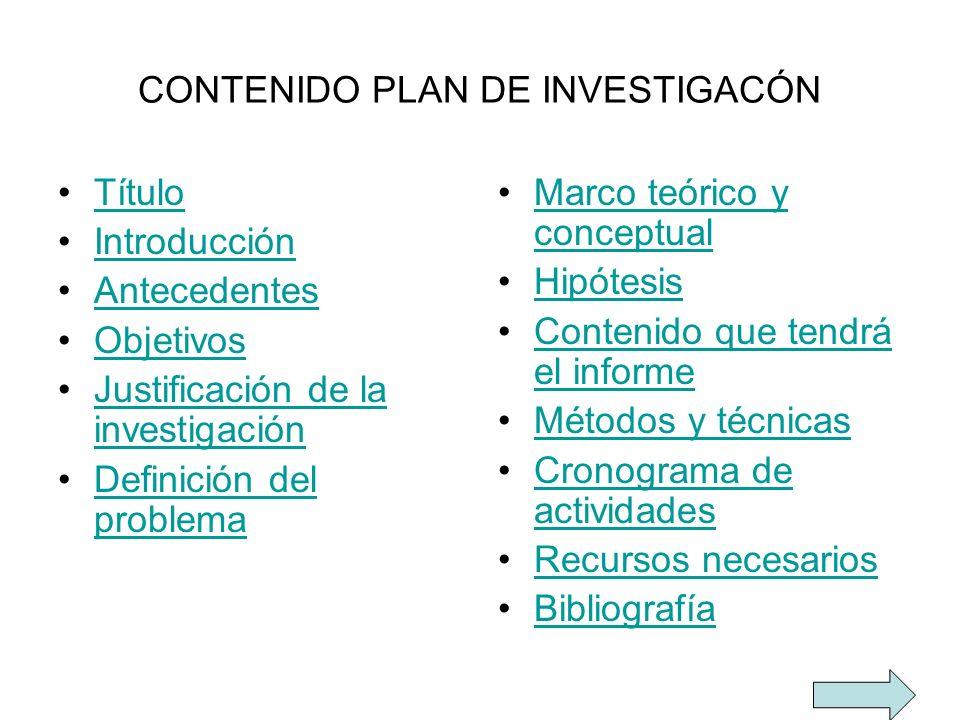 CONTENIDO PLAN DE INVESTIGACÓN Título Introducción Antecedentes Objetivos Justificación de la investigaciónJustificación de la investigación Definició