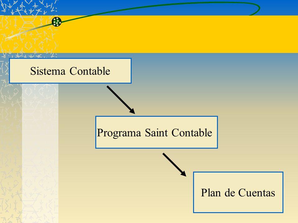 OBJETIVOS DEL PLAN DE CUENTAS Permitir el establecimiento de las cuentas para el registro de las operaciones Estructurar la organización de las cuentas por secciones.