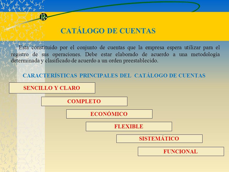 CATÁLOGO DE CUENTAS Esta constituido por el conjunto de cuentas que la empresa espera utilizar para el registro de sus operaciones. Debe estar elabora