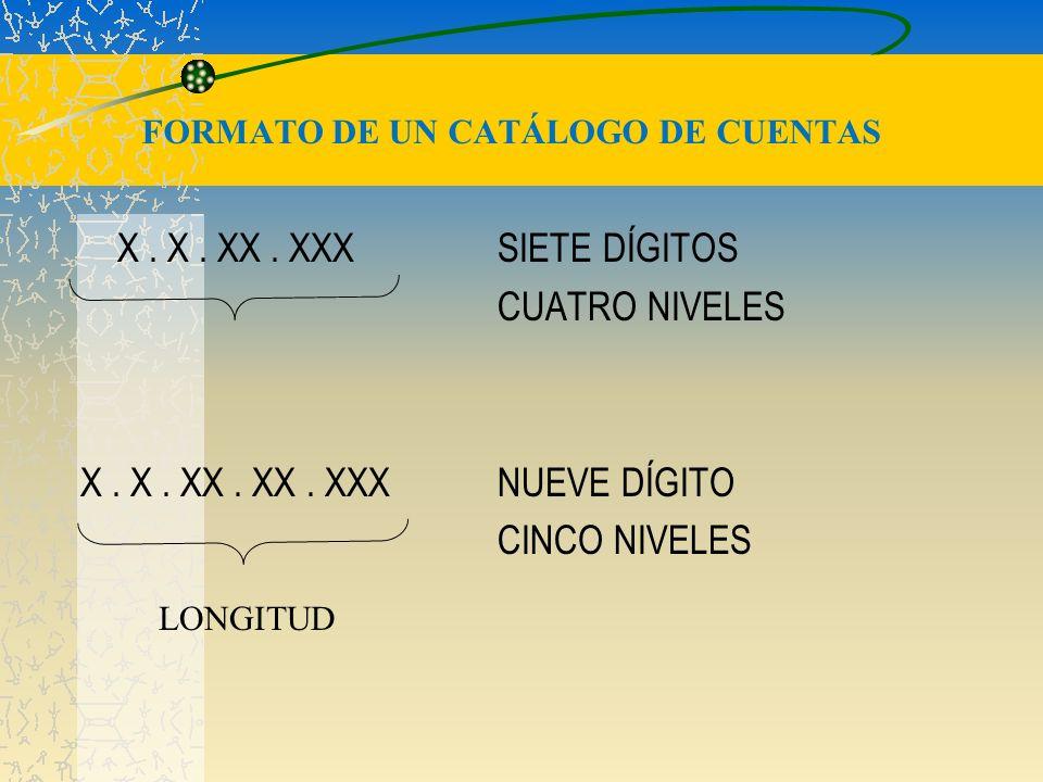 X. X. XX. XXX SIETE DÍGITOS CUATRO NIVELES X. X. XX. XX. XXXNUEVE DÍGITO CINCO NIVELES LONGITUD FORMATO DE UN CATÁLOGO DE CUENTAS