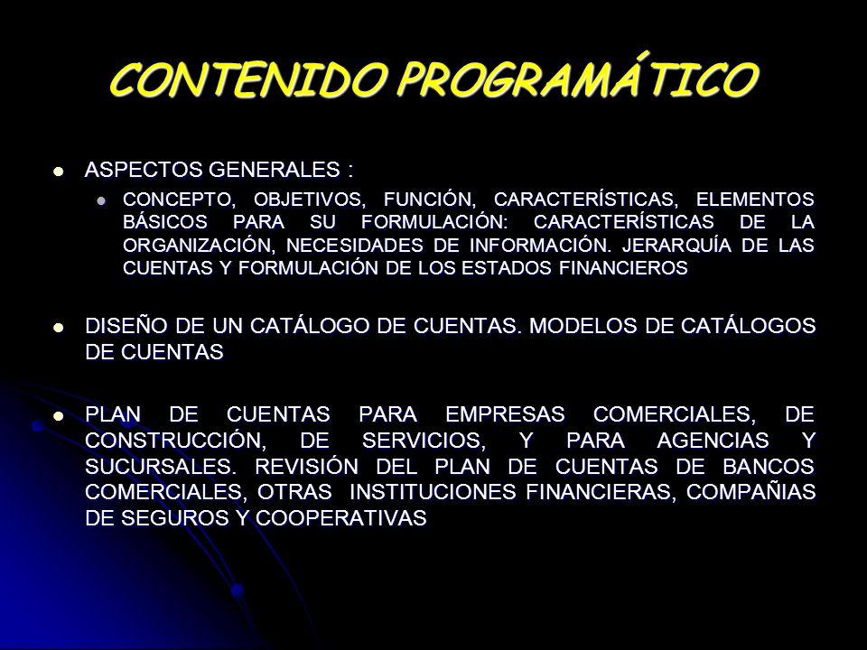 ESTRUCTURA DEL CATALOGO DE CUENTAS CODÍGOS TÍTULOS DE LAS CUENTA JERARQUÍA DE LAS CUENTAS NIVELES LONGITUD DE CADA NIVEL