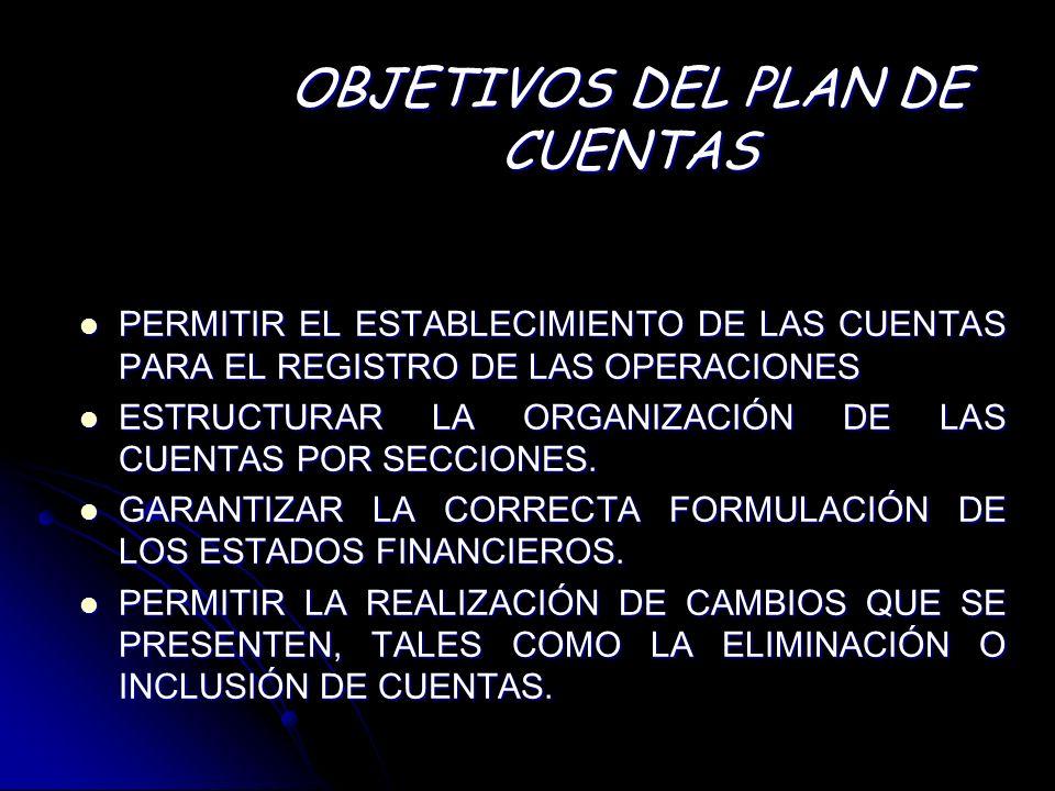 FUNCIONES DEL PLAN DE CUENTAS SERVIR COMO MEDIO DE AYUDA PARA EL ENTRENAMIENTO DEL PERSONAL QUE LABORA EN EL ÁREA CONTABLE.