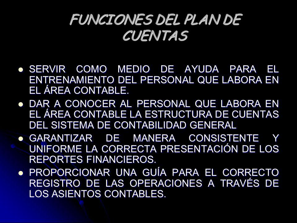 GENERACION DEL CATALOGO DE CUENTAS (continuación) 3.