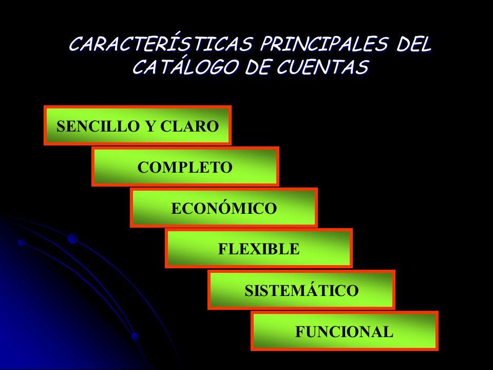 ELABORACIÓN DEL CATÁLOGO DE CUENTAS 1.ANÁLISIS DE LA INFORMACIÓN 1.1.