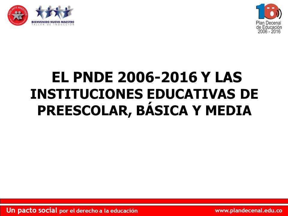 www.plandecenal.edu.co Un pacto social por el derecho a la educación ALCANCE VISIÓN PROPÓSITOS CAPÍTULO I DESAFÍOS DE LA EDUCACIÓN EN COLOMBIA 1.