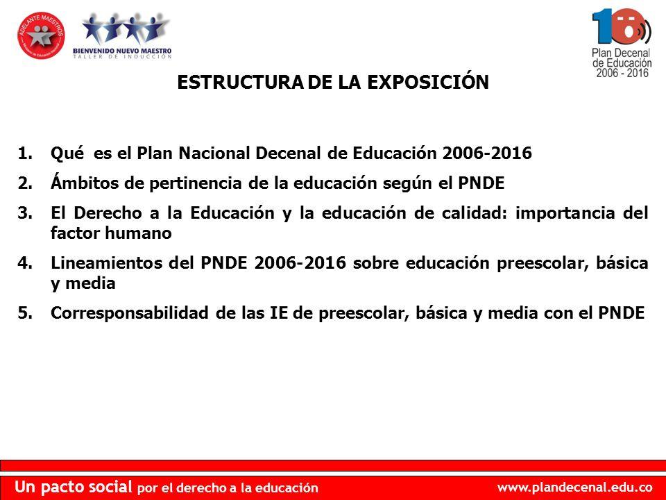 www.plandecenal.edu.co Un pacto social por el derecho a la educación 1.