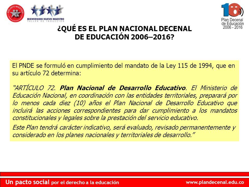 www.plandecenal.edu.co Un pacto social por el derecho a la educación RIQUEZA DE CONTENIDOS DEL PNDE Cap í tulos Temas Macro objetivos Objetivos Macro metas MetasAcciones CAP.
