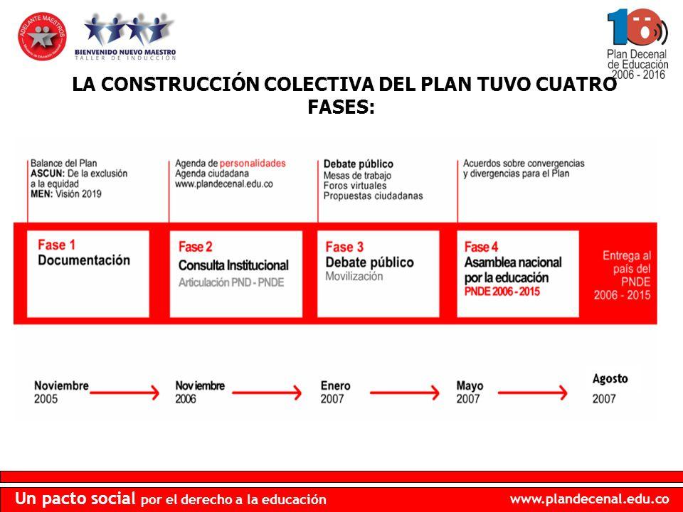 www.plandecenal.edu.co Un pacto social por el derecho a la educación Desde su lanzamiento a finales de 2007, el PNDE goza de una alta reputación en el entorno educativo del país.