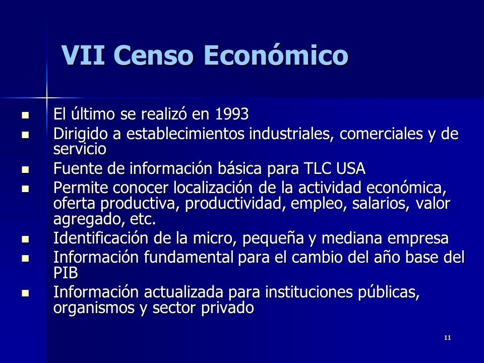 11 VII Censo Económico El último se realizó en 1993 El último se realizó en 1993 Dirigido a establecimientos industriales, comerciales y de servicio D