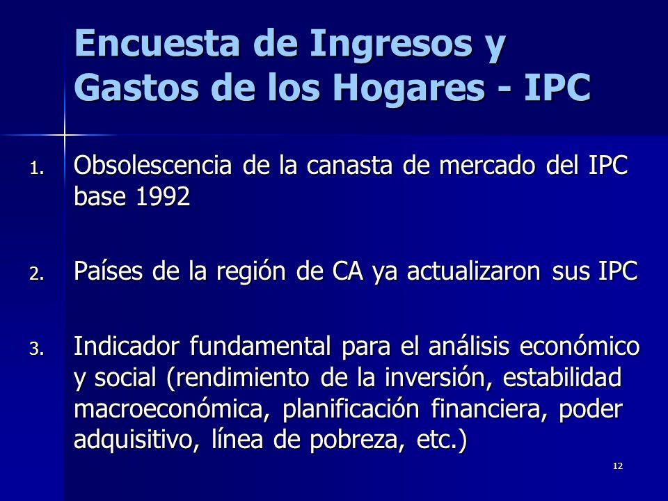 12 Encuesta de Ingresos y Gastos de los Hogares - IPC 1. Obsolescencia de la canasta de mercado del IPC base 1992 2. Países de la región de CA ya actu