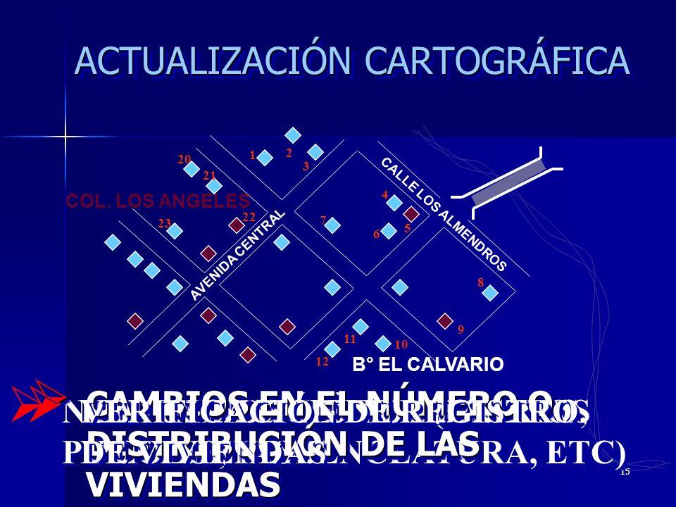 15 ACTUALIZACIÓN CARTOGRÁFICA AVENIDA CENTRAL CALLE LOS ALMENDROS COL. LOS ANGELES B° EL CALVARIO NUEVOS ELEMENTOS (CALLES, PUENTES, NOMENCLATURA, ETC