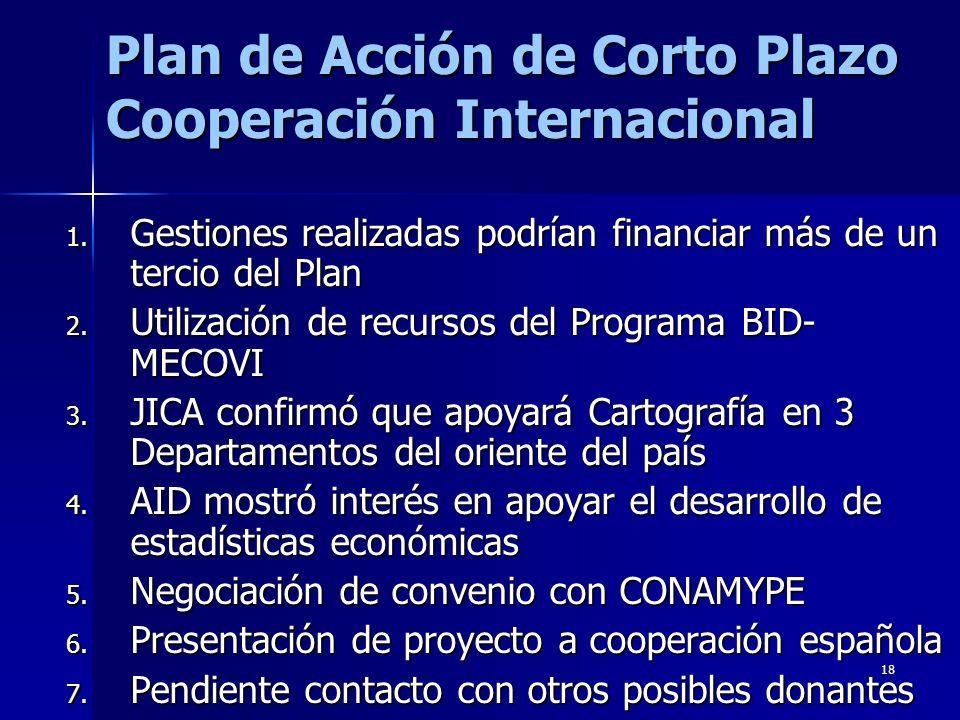 18 Plan de Acción de Corto Plazo Cooperación Internacional 1. Gestiones realizadas podrían financiar más de un tercio del Plan 2. Utilización de recur